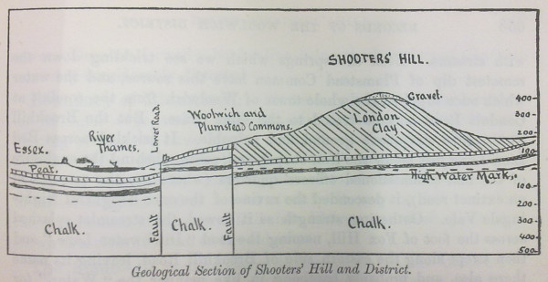 W.T. Vincent's Geological Section of Shooters Hill and District